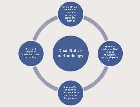 Writing the discussion section of a qualitative dissertation